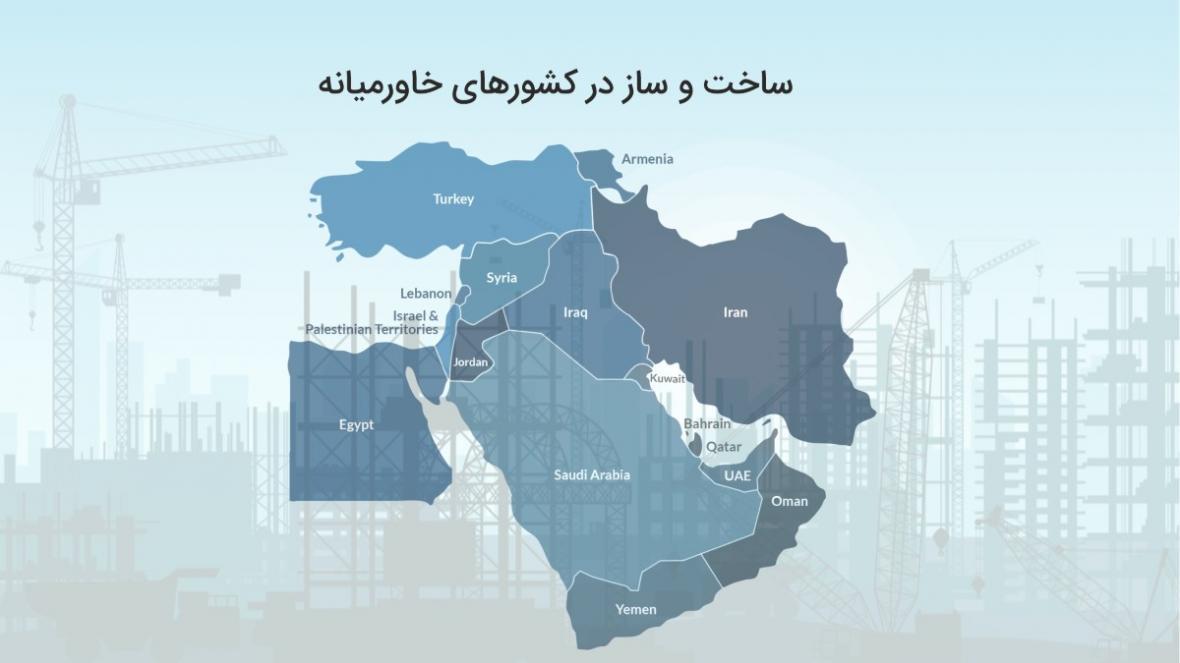 در صنعت ساخت و ساز کشورهای خاورمیانه چه می گذرد؟